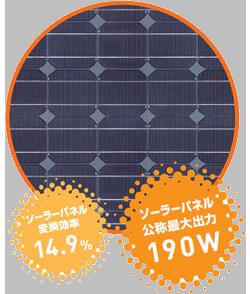 ソーラーラックの発電効力
