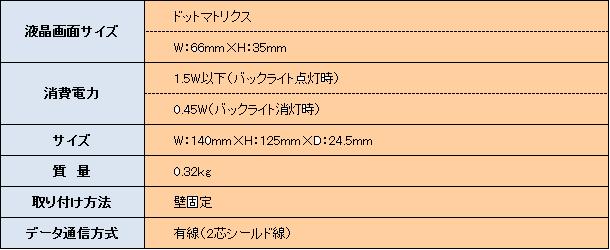 蓄電システム本体 専用リモコン(付属)